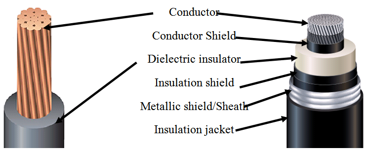 Wire_Insulation_Labels