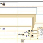 Block diagram of LabVIEW/MATLAB ACC code.