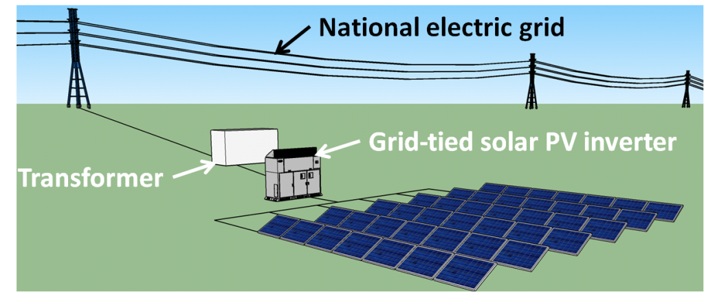 Simplified utility solar farm